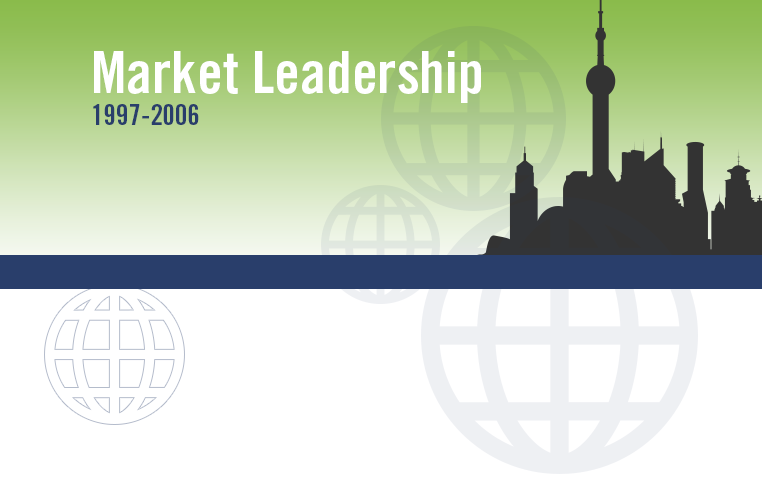 Market Leadership