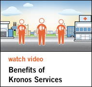 Watch Video - Benefits of Kronos Services