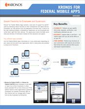Kronos for Federal - Mobile Apps