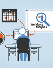 Feature Demo: See Kronos Workforce Analytics in Action.
