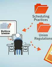Feature Demo: See Kronos Workforce Scheduler in Action